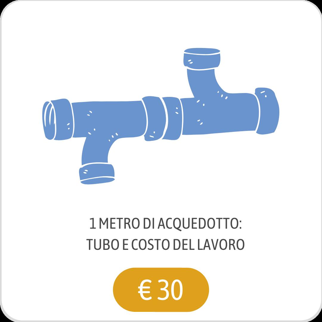 Metro di tubo